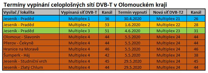 TPP_Olomouck%C3%BD.jpg